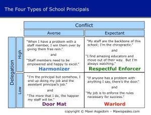 4-Principals1